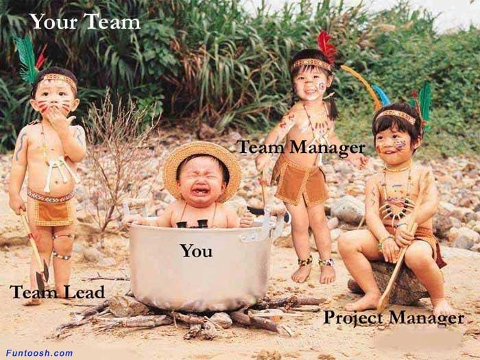 Mano komanda