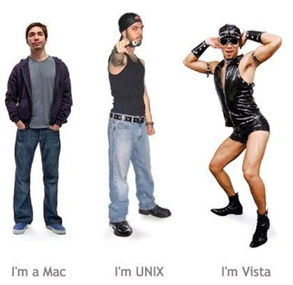 Mac Linux Windows